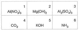 8-sinif-fen-bilimleri-kimyasal-tepkimeler-test-16