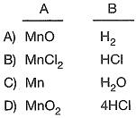8-sinif-fen-bilimleri-kimyasal-tepkimeler-test-9