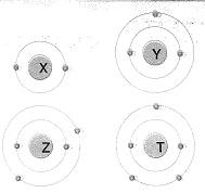 8-sinif-fen-bilimleri-maddenin-yapisi-ve-ozellikleri-2