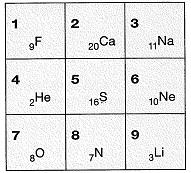 8-sinif-fen-bilimleri-maddenin-yapisi-ve-ozellikleri-3