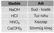 8-sinif-fen-bilimleri-maddenin-yapisi-ve-ozellikleri-cozumlu-16-optimized