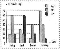 8-sinif-fen-bilimleri-maddenin-yapisi-ve-ozellikleri-cozumlu-19-optimized