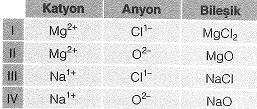 8-sinif-fen-bilimleri-maddenin-yapisi-ve-ozellikleri-cozumlu-9-optimized