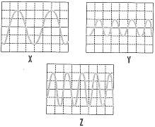 8-sinif-fen-bilimleri-ses-1-optimized