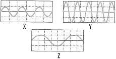 8-sinif-fen-bilimleri-ses-2-optimized