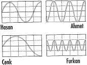 8-sinif-fen-bilimleri-ses-7-optimized