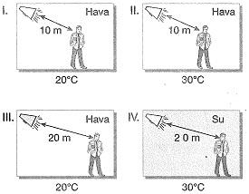 8-sinif-fen-bilimleri-ses-dalgasi-ve-sesin-ozellikleri-21