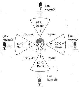 8-sinif-fen-bilimleri-ses-dalgasi-ve-sesin-ozellikleri-27