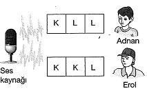 8-sinif-fen-bilimleri-ses-dalgasi-ve-sesin-ozellikleri-35
