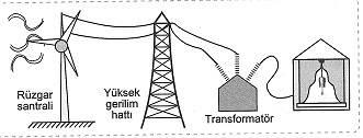 8-sinif-fen-bilimleri-yasamimizdaki-elektrik-cozumlu-sorular-9-optimized