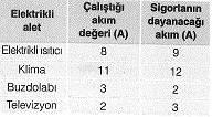 8-sinif-fen-bilimleri-yasamimizdaki-elektrik-testi-23-optimized