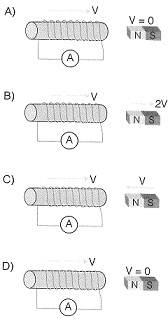 8-sinif-fen-bilimleri-yasamimizdaki-elektrik-testi-43-optimized