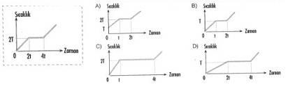 8-sinif-maddenin-halleri-ve-isi-cozumlu-9-optimized