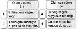 8-sinif-turkce-23-optimized
