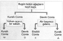 8-sinif-turkce-26-optimized