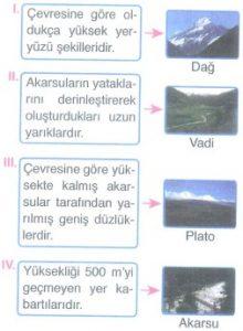 5-sinif-sosyal-bilgiler-haritanin-dili-test-16-3