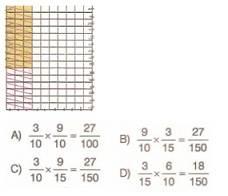 6-sinif-kesirlerle-carpma-bolme-3-optimized