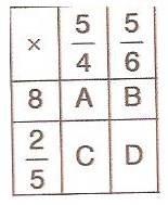 6-sinif-kesirlerle-carpma-bolme-7-optimized