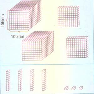 6-sinif-ondalik-gosterim-resim-38-optimized