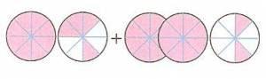 6-sinif-ondalik-gosterimleri-yuvarlama-resim-3-optimized