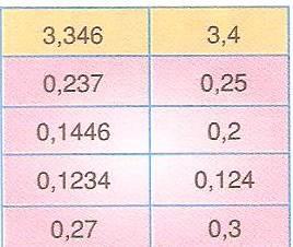 6-sinif-ondalik-gosterimleri-yuvarlama-resim-6-optimized