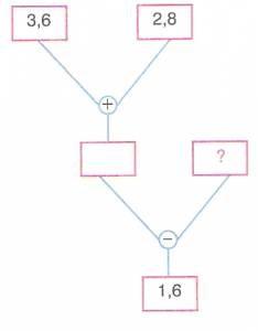 6-sinif-ondalik-gosterimlerle-toplama-cikarma-10-optimized