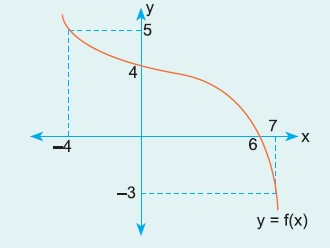 9-sinif-matematik-fonksiyonlar-4